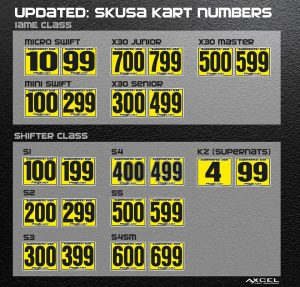 Updated SKUSA Number Plates: Yellow Background and Black Number